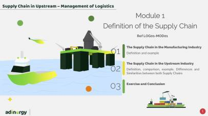 Definition of the Supply Chain