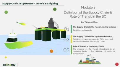 Definition of the Supply Chain & Role of Transit in the Supply Chain