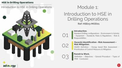 Introduction to H2SE in Drilling Operations