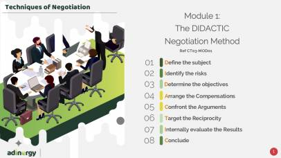 Negotiation methodology: DIDACTIC