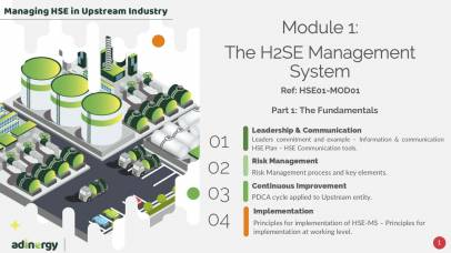 Part 1 of the H2SE Management System:  The Fundamentals
