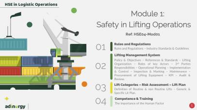 Safety in Lifting Operations