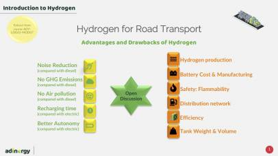 Hydrogen use for road transport
