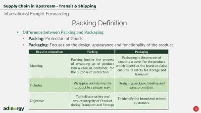 Packing vs Packaging in International Freight Forwarding